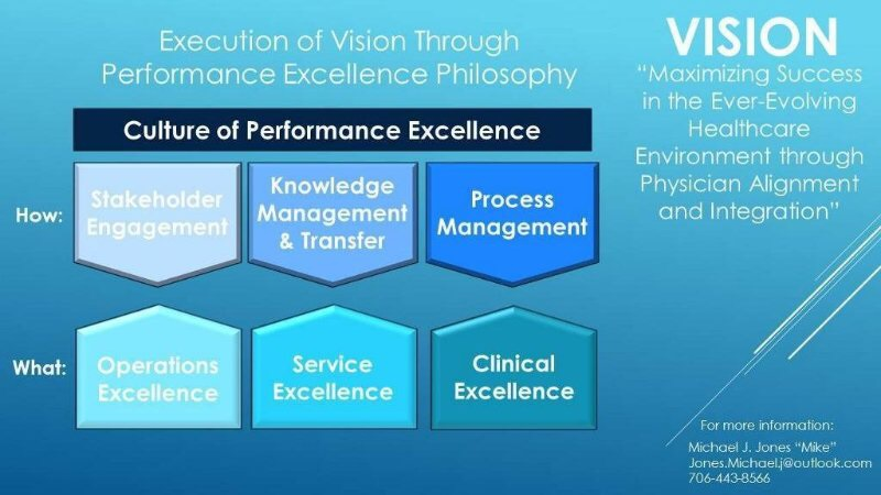 Achieve Value-based Results in Healthcare: Knowledge Management/Transfer Through Data Analytics